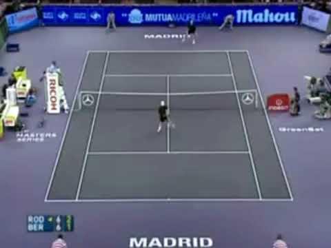 Roddick Tennis Serve The Tennis Star Andy Roddick