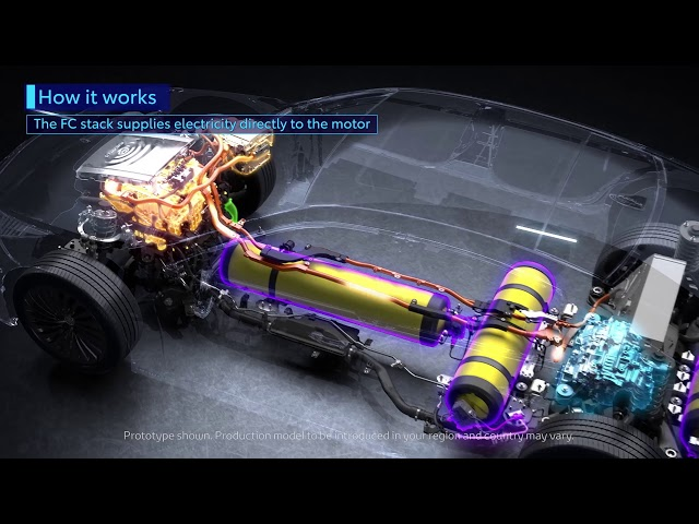Toyota to promote tailored Mirai gas cell system to different sectors from spring