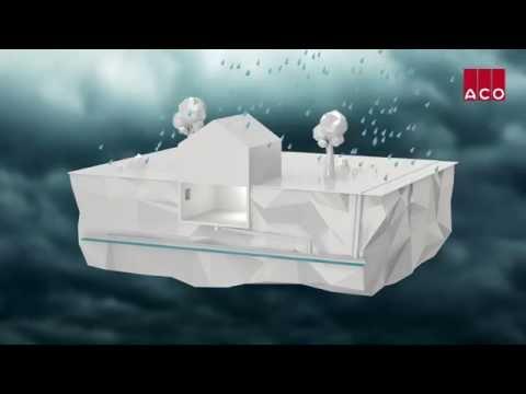 Keller unter Wasser - was tun?