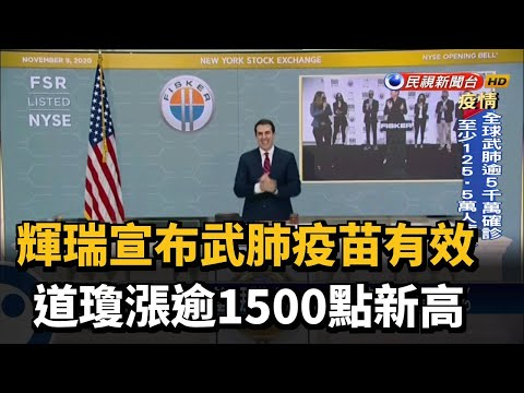 輝瑞宣布武肺疫苗有效 道瓊漲逾1500點新高-民視新聞