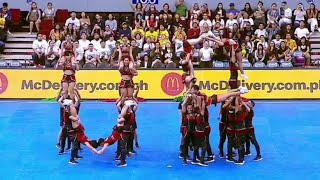 UP [UAAP CDC 2019]