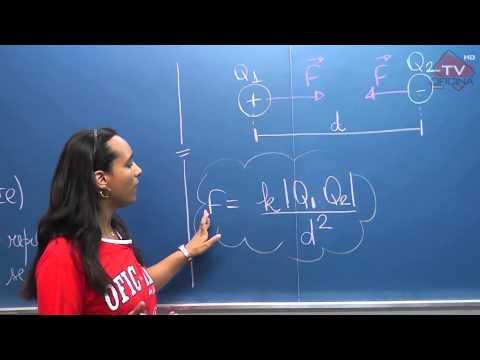 Dica de Física - Lei de Coulomb