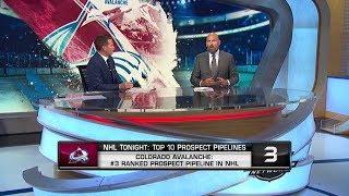 Prospect Pipeline: Avalanche take the No.3 spot in Prospect Pipeline  Aug 9,  2019