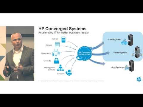 Vitualization Symposium 2013 - Rhys Austin, HP