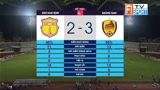 Bình luận trực tiếp Nam Định vs Quảng Nam FC (17/8/2019)