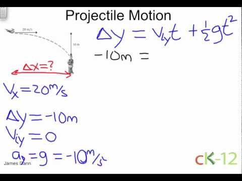 Projectile in motion problem algebra