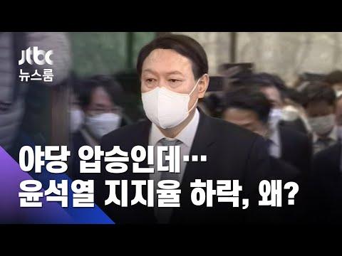 '야당 압승' 선거…'뚝' 떨어진 윤석열 지지율, 왜? / JTBC 뉴스룸