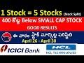ICIC BANK STOCK, HCL TECH STOCK, control print stock, stock market analysis