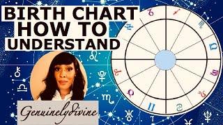 Birth Chart| Understanding ASTROLOGY