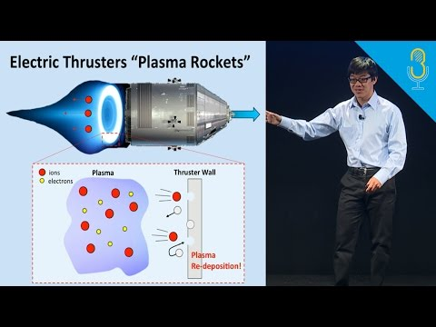 Traveling to Mars with immortal plasma rockets