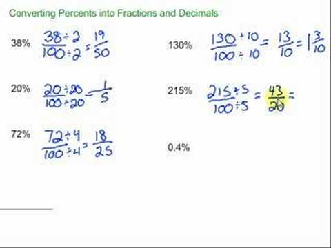 Converting Percents Into Fractions And Decimals Youtube