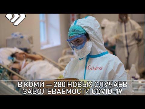 В Коми - 280 новых случаев заболеваемости КОВИД-19, 6 человек скончалось.