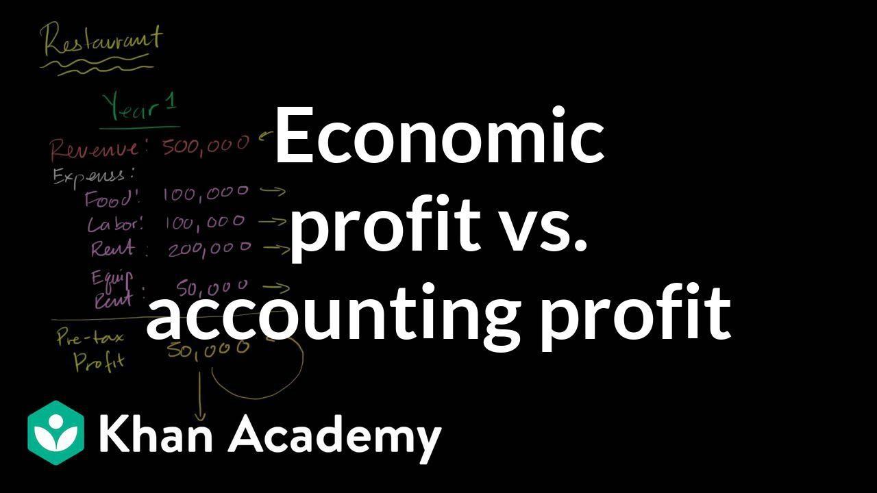 Economic Profit (Or Loss)