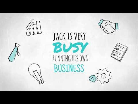 Social Media Marketing Company In Calgary