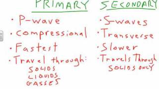 Seismic Waves I.wmv
