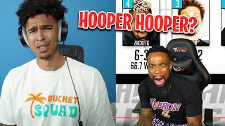I'm NOT a Hooper Hooper?! Who Is The BEST 1v1 Basketball Player In 2HYPE?