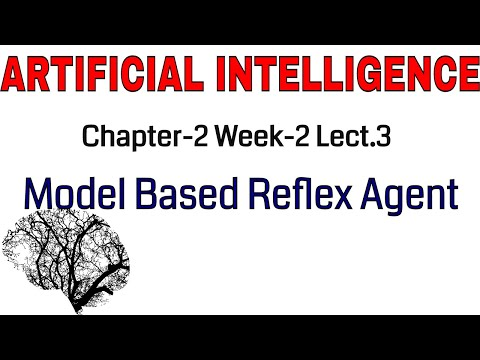 Artificial Intelligence | Model Based Reflex Agent | Types of Intelligent Agent