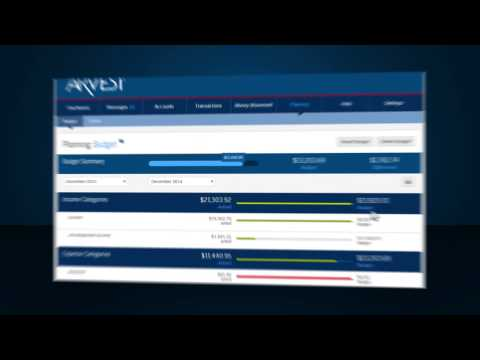 Arvest Online Banking with BlueIQ™ - Overview Demo