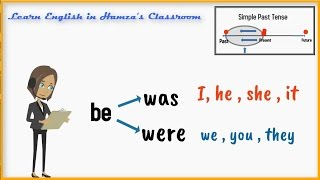 Simple Past Tense - 01 - English Grammar Lessons