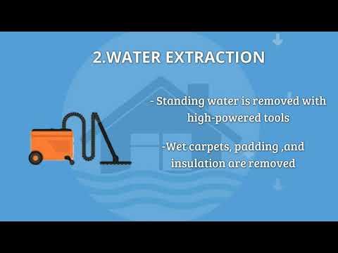 WATER DAMAGE REPAIRS