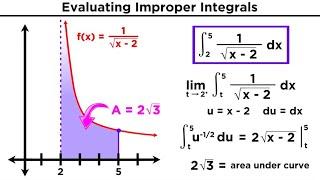 Evaluating Improper Integrals