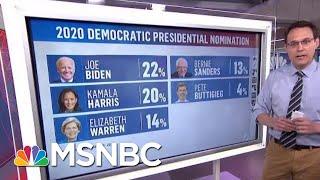 Joe Biden, Kamala Harris In Virtual Tie In New Post-Debate National Poll | Katy Tur | MSNBC