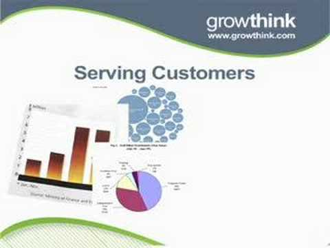 growthink s ultimate business plan template - business plan operations section youtube