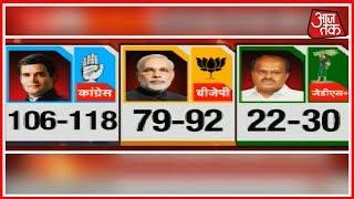 Congress To Retain Power In Karnataka   AajTak Exit Poll Results Analysis With Anjana Om Kashyap