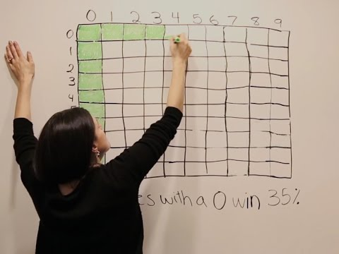 How to figure out the odds of winning your Super Bowl office pool