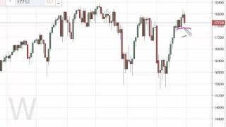 Dow Jones 31 Week Forecast for the week of May 2 2016, Technical Analysis