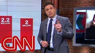 Cuomo fact-checks White House's economy claims
