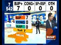 IndiaTV Exit Polls 2019: Jolt to AAP and Congress as BJP is likely to win all 7 seats in Delhi