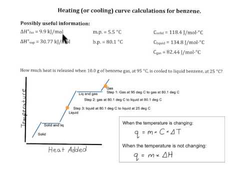 Heating Curve of Water Heating Curve Calculation