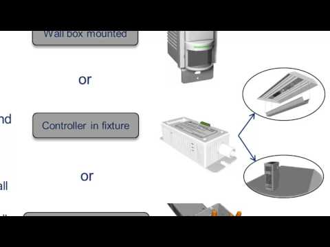 YWire Technologies- How it Works
