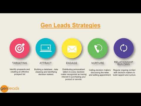 Tele-based Lead Generation Agency | Genleads