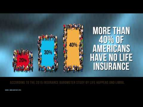 Why Americans Need Life Insurance - 4