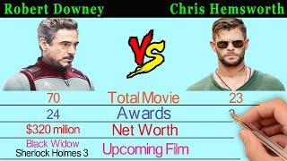 Chris Hemsworth (Thor) vs Robert Downey jr (Iron Man) Comparison - Filmy2oons