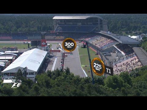 A Bird's-Eye View of the Hockenheimring | German Grand Prix 2016