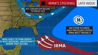 FOX LIVE: Hurricane Irma path LIVE COVERAGE stream: Watch Tracking Hurrucane Irma in Real Time