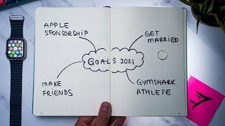 I WAS WRONG - How I Set Goals