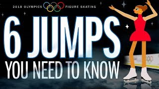 A Beginner's Guide To The Different Types of Olympic Figure Skating Jumps | TIME