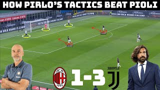 Tactical Analysis: AC Milan 1-3 Juventus | Pirlo's Tactics vs Pioli's Tactics |