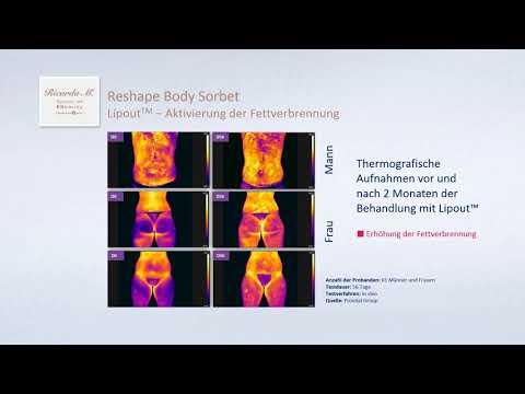SOB HyaluronXpert Reshape Body Sorbet - Fettverbrennung