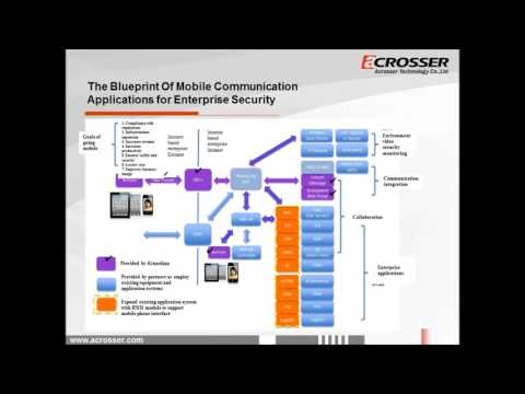 Azblink SBC+ & AzFone - The New Generation of Mobile for Communication of IoT