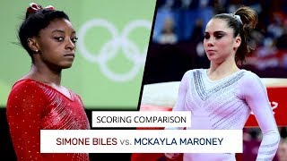 Simone Biles vs. McKayla Maroney: Scoring Comparison