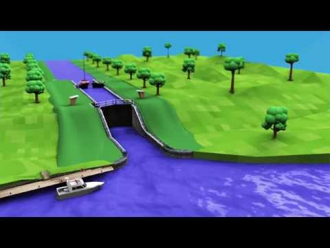 Göta kanal - Hur fungerar en sluss?