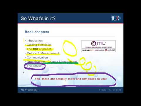 Introduction to ITIL® Practitioner