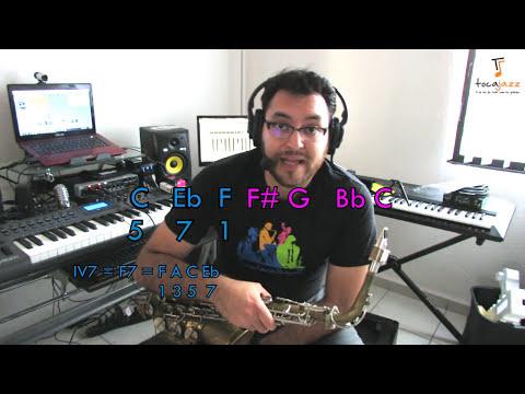 Cómo tocar un Blues 1