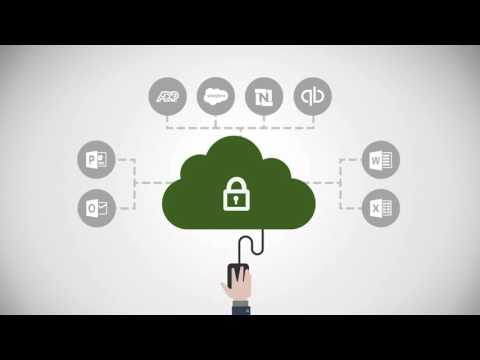 JDLTechWatch Explains Citrix Cloud