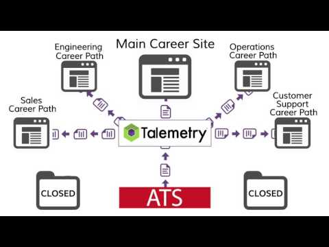 Talemetry Career Sites and Apply Modules -- July 18, 2016